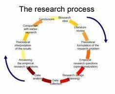 Literature review action research reading comprehension